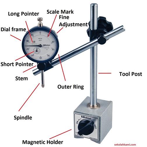 Dial Indicator Atau Dial Gauge Fungsi Komponen Dan Cara Kerja Sekolah Kami