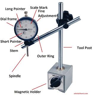 komponen dial indicator
