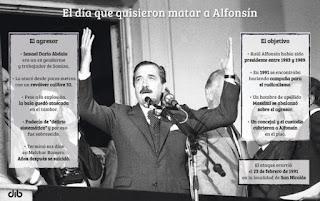 El día que quisieron matar a Alfonsín.