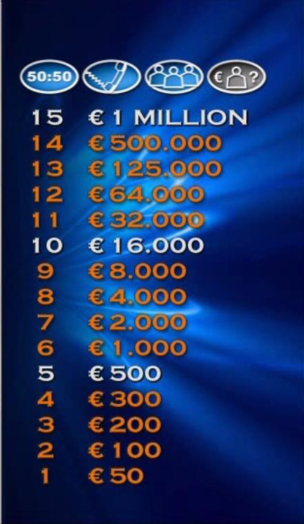 Wer Wird Millionär Geld Tabelle