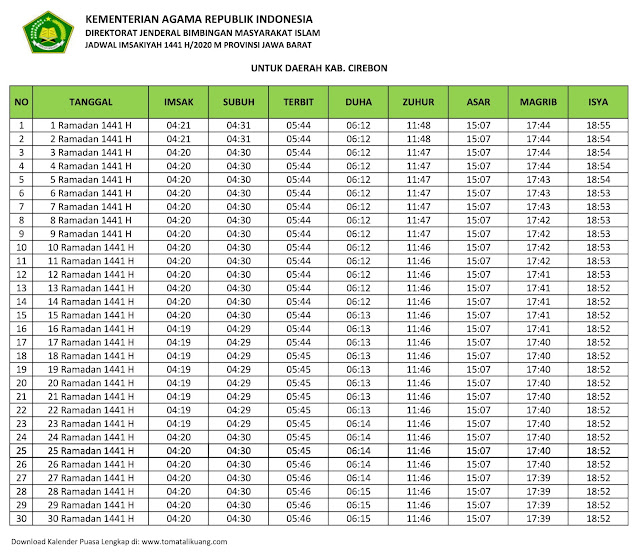 jadwal imsakiyah ramadhan buka puasa Kabupaten Cirebon 2020 m 1441 h tomatalikuang.com