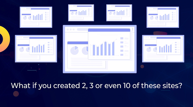 Superviral Online Software Review, OTO's, Discounted Price, and Bonus