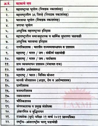 MPSC Tatycha Thokla Index Page
