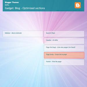 Emplacement optimisé Widget Blog - Layouts V3 (Soho)