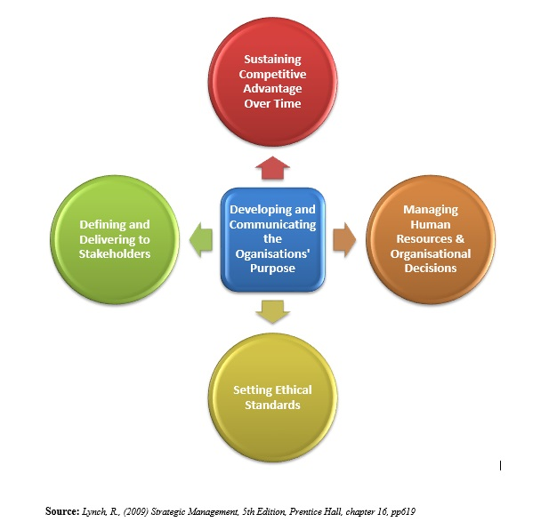 Master thesis in educational management
