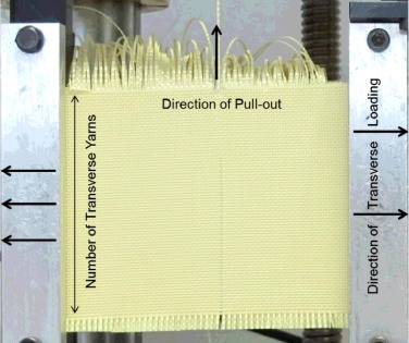 Yarn Pull-out method