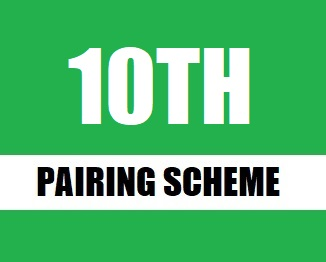 10th Class (Matriculation-II) Pairing Scheme (2019) of All Subjects (Pdf Format) - taleem360.com