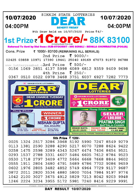 Sikkim State Lotteries 10-07-2020 Lottery Sambad Result 04:00 PM