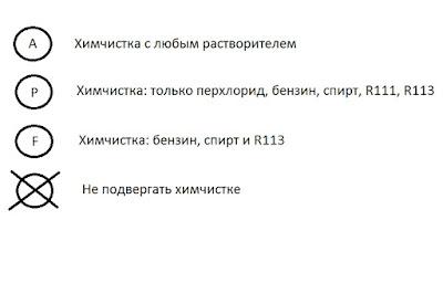 himchistka-rasshifrovka-oboznachenij-na-odezhde