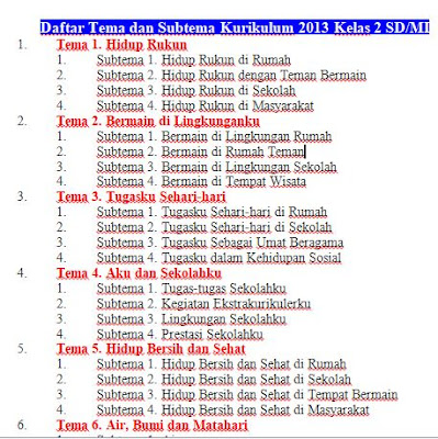 Daftar Tema Sub Tema Kurikulum 2013 Kelas 2 Sd Mi Guru Jumi
