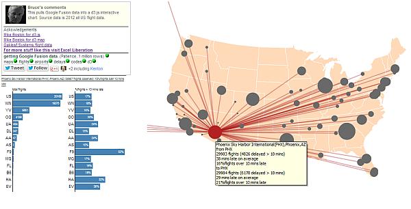 Google Fusion Big Data and D3 integration: flight data visualization