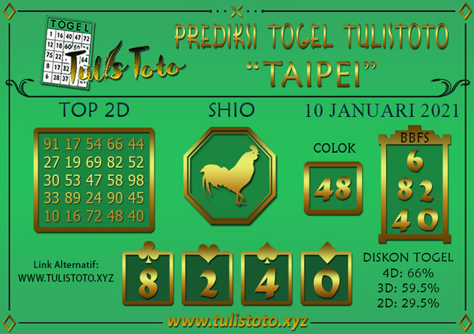 Prediksi Togel TAIPEI TULISTOTO 10 JANUARI 2021