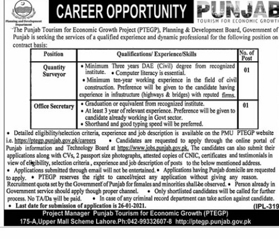 planning-and-development-lahore-jobs-2021-apply-online