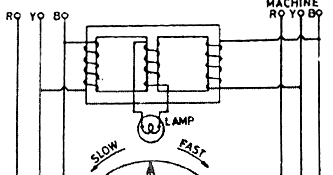 electrical topics construction working of electrodynamometer electrical topics construction working of electrodynamometer weston synchroscope