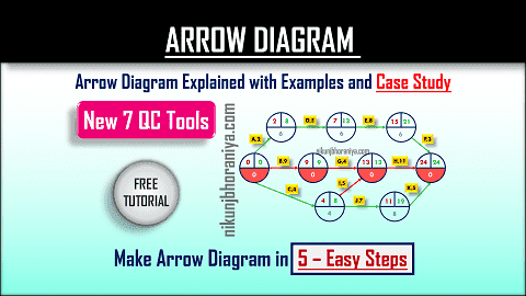 Arrow_Diagram