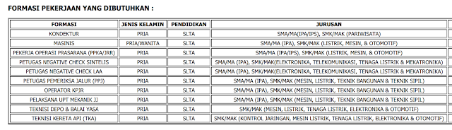 Recruitment KAI , Lowongan PT. KAI , Lowongan Pekerjaan , Rekrutmen BUMN Januari 2020: PT. KAI Buka Lowongan untuk Lulusan SMA