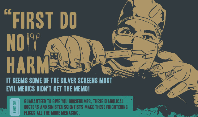Film's Most Frightening Medics #infographic