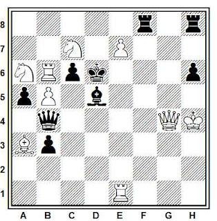 Problema de mate en 2 compuesto por C. Groeneveld (3º Premio, L'Italia Scacchistica,1953)
