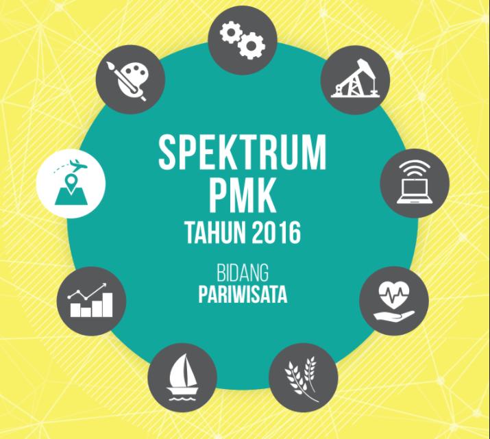 Download Buku Spektrum Pmk Tahun 2016 Bidang Pariwisata Edisi 23 Juni 2017 Download File