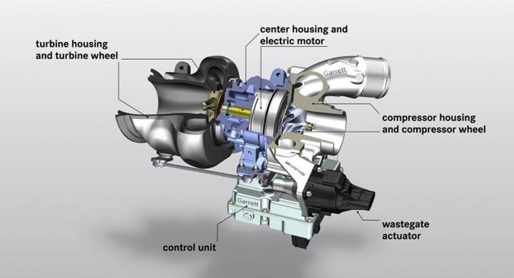 Mercedes-AMG thế hệ mới sẽ có công nghệ động cơ điện