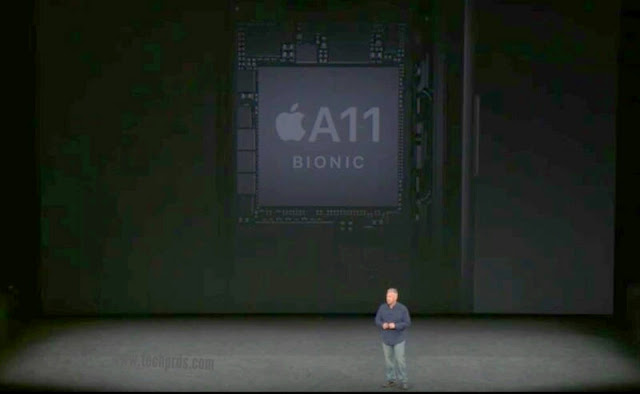Apple's Neural Engine in the A11 Bionic SoC