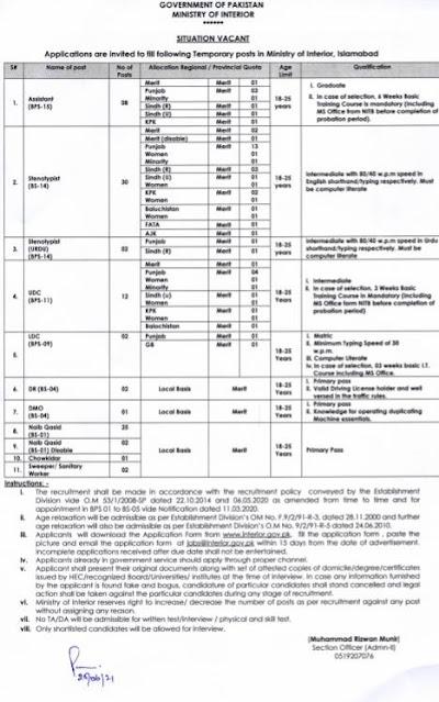 Pakistan New Govt Jobs 2021-Ministry of Interior- New Govt Jobs 2021