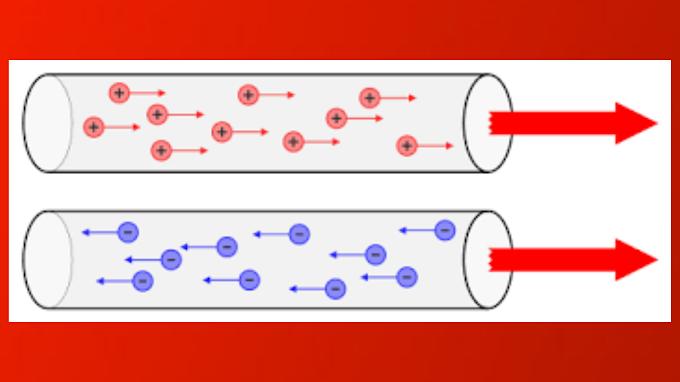विद्युत् धारा किसे कहते है, विद्युत् धारा की परिभाषा, विद्युत् धारा का मात्रक तथा चालक में विद्युत् धारा