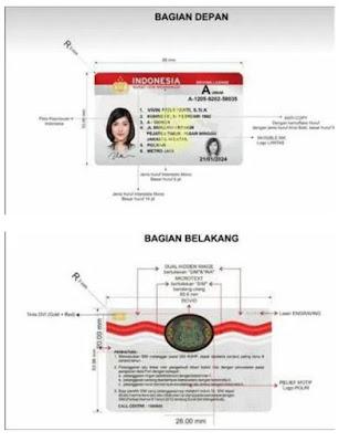 Peluncuran SMART SIM