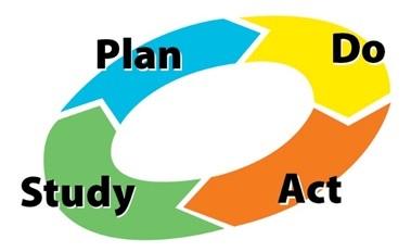 कुछ भी पढ़ने से पहले एक प्लान बना ले