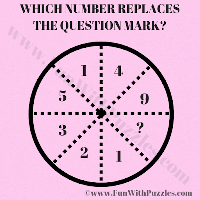 In this Logic Puzzle in Maths, your challenge is to find the value of the missing number which will replace the question mark in Circle Segment
