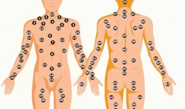 Find What The Location Of Your Mole Means