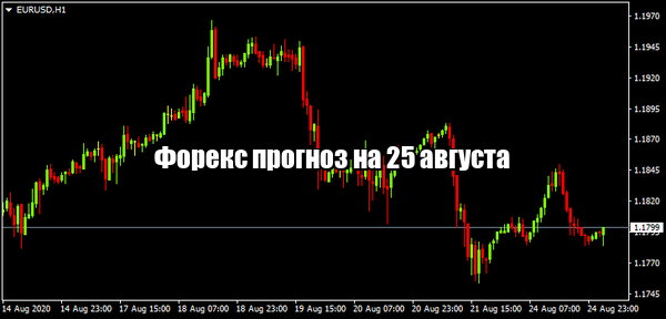 Форекс прогноз основных валютных пар на 25 августа
