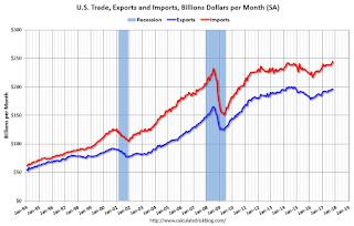 Trade Deficit at $48.7 Billion in October