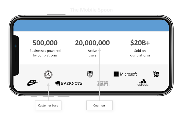 Social Proof - Build trust using counters and customer logos - www.mobilespoon.net