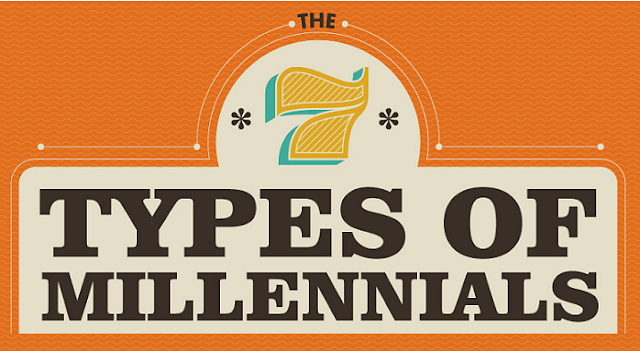 The 7 Types Of Millennials Which One Are You? #infographic