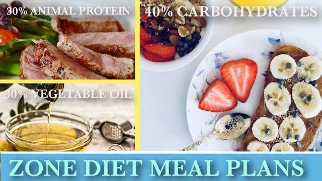 What do you eat on the Zone diet? Meal plans, benefits, and reviews
