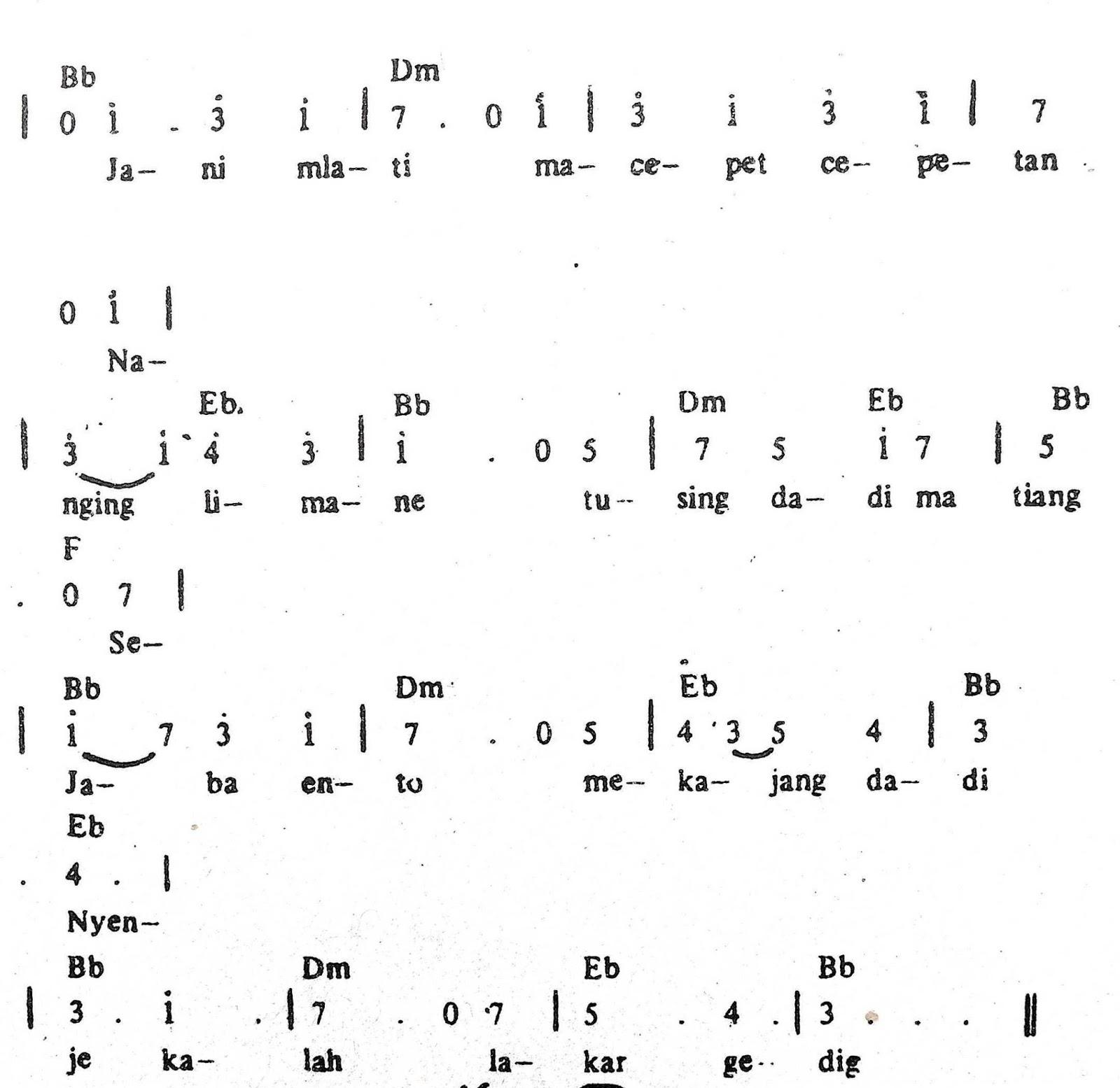 Chord & Arti Lirik Lagu Bali: Macepet Cepetan + Not Angka