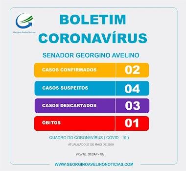 Confira o Boletim Coronavírus para Senador Georgino Avelino