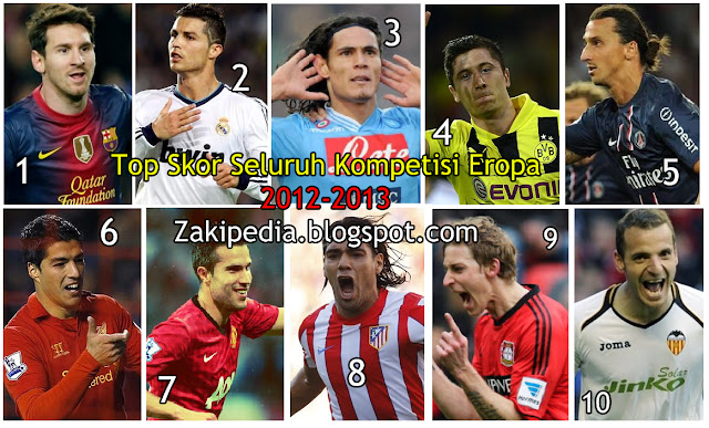 Top Skor 50 Pemain dengan Koleksi Gol Terbanyak di Eropa Musim 2012-2013