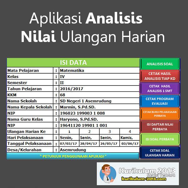 Aplikasi Analisis Nilai Ulangan Harian SD