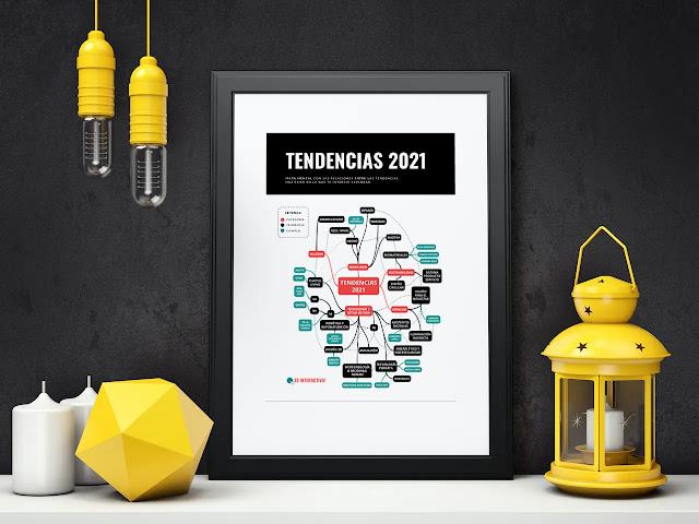 """Como diseñadores tenemos que estar al tanto de las tendencias para poder innovar, sin embargo, no hay un lugar oficial de tendencias en diseño industrial, así que siguiendo nuestra máxima: """"SI NO EXISTE, CRÉALO"""", hemos creado esta guía.  Es una guía única y muy visual que te ahorrara tiempo y dinero. De un vistazo podrás visualizar cuales son las tendencias más relevantes y productos destacables. Y lo mejor, ¡ES GRATIS!"""