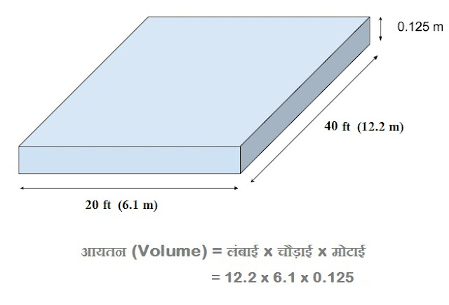 cement calculation for roof pcc in hindi