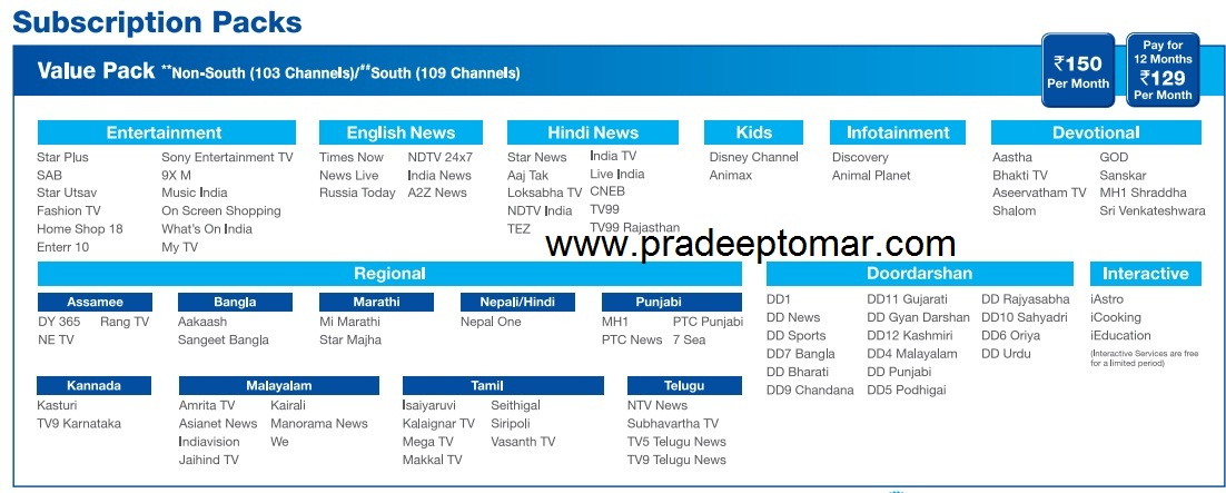 Reliance Big TV Channel list, Reliance Big TV Package list, Reliance