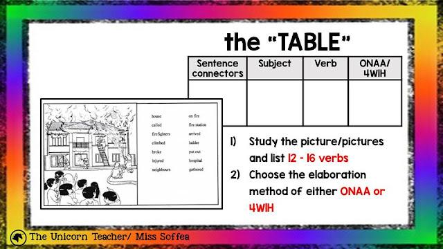 04 - Guide for Bahasa Inggeris Penulisan: Section C