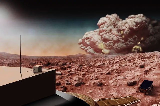 Electric purple glow can ignite Martian dust storms