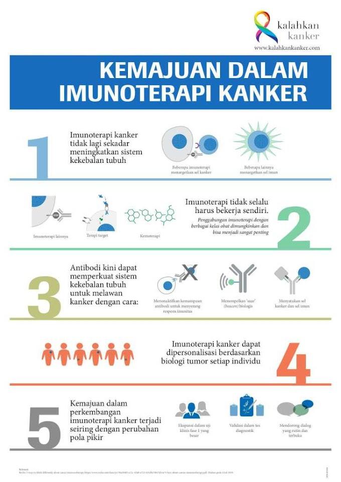 Imunoterapi : Cara Baru Kalahkan Kanker