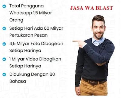 Jasa SMS Blast Situs Judi Capsa Online - Jasa SMS Blast