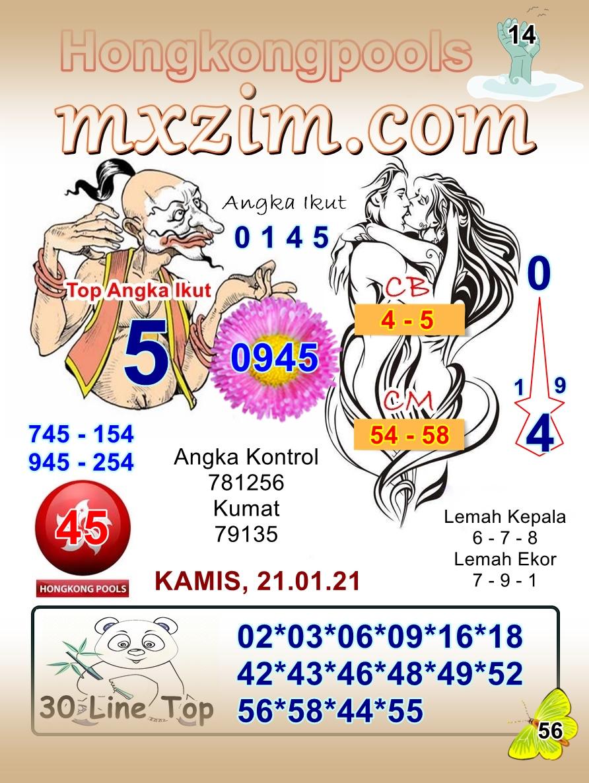 kode mxzim
