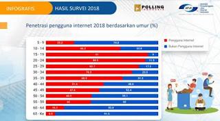 usia penggunaan internet indonesia 2020.jpg
