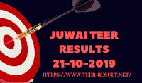 Juwai Teer Results Today-21-10-2019
